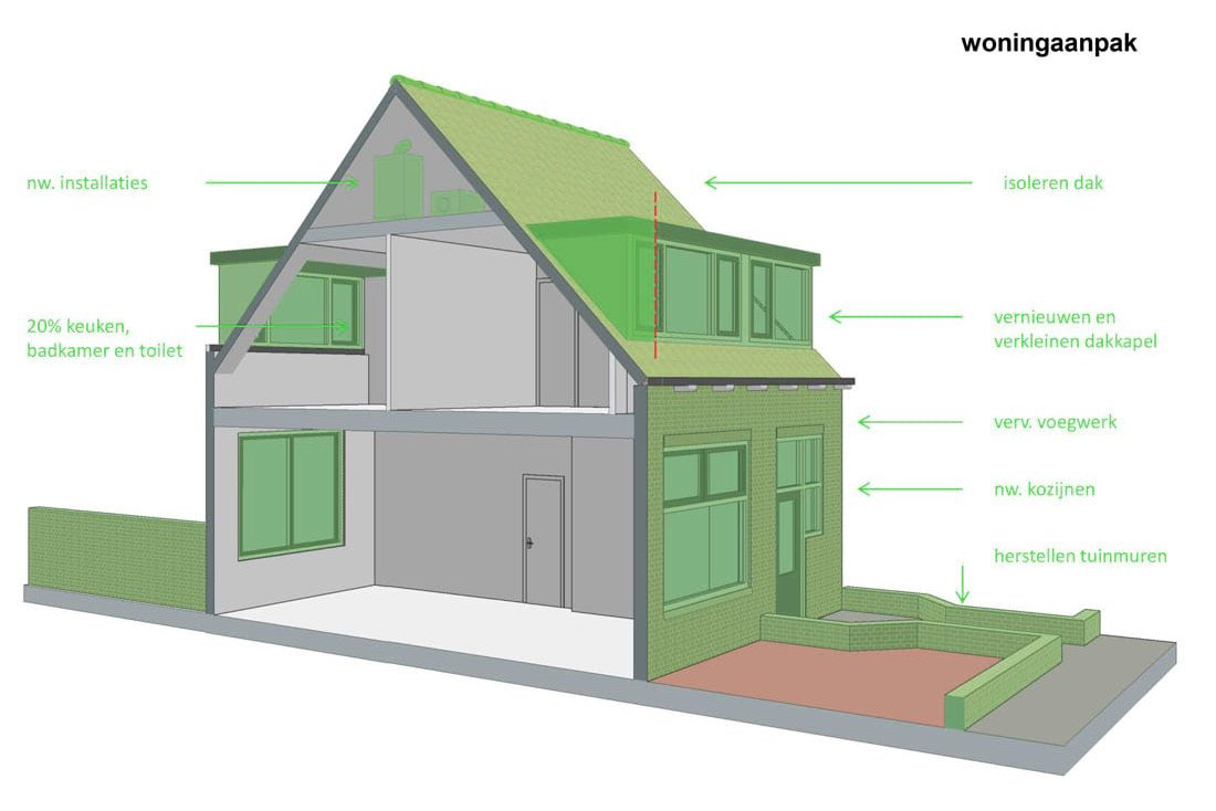 ontwerpschets voor woningverbetering in de tuinstadwijk in leiden